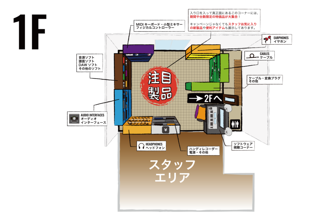 1F Store Map